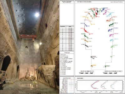 AXIS3D Ground Tunnel Monitoring – GTM